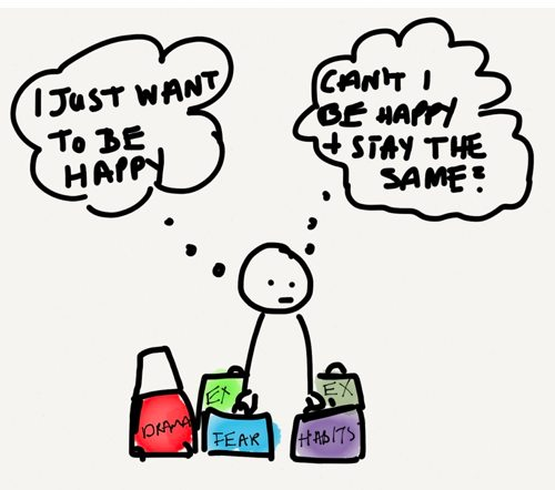 Why we're not going to be happy being and doing the things that make us unhappy